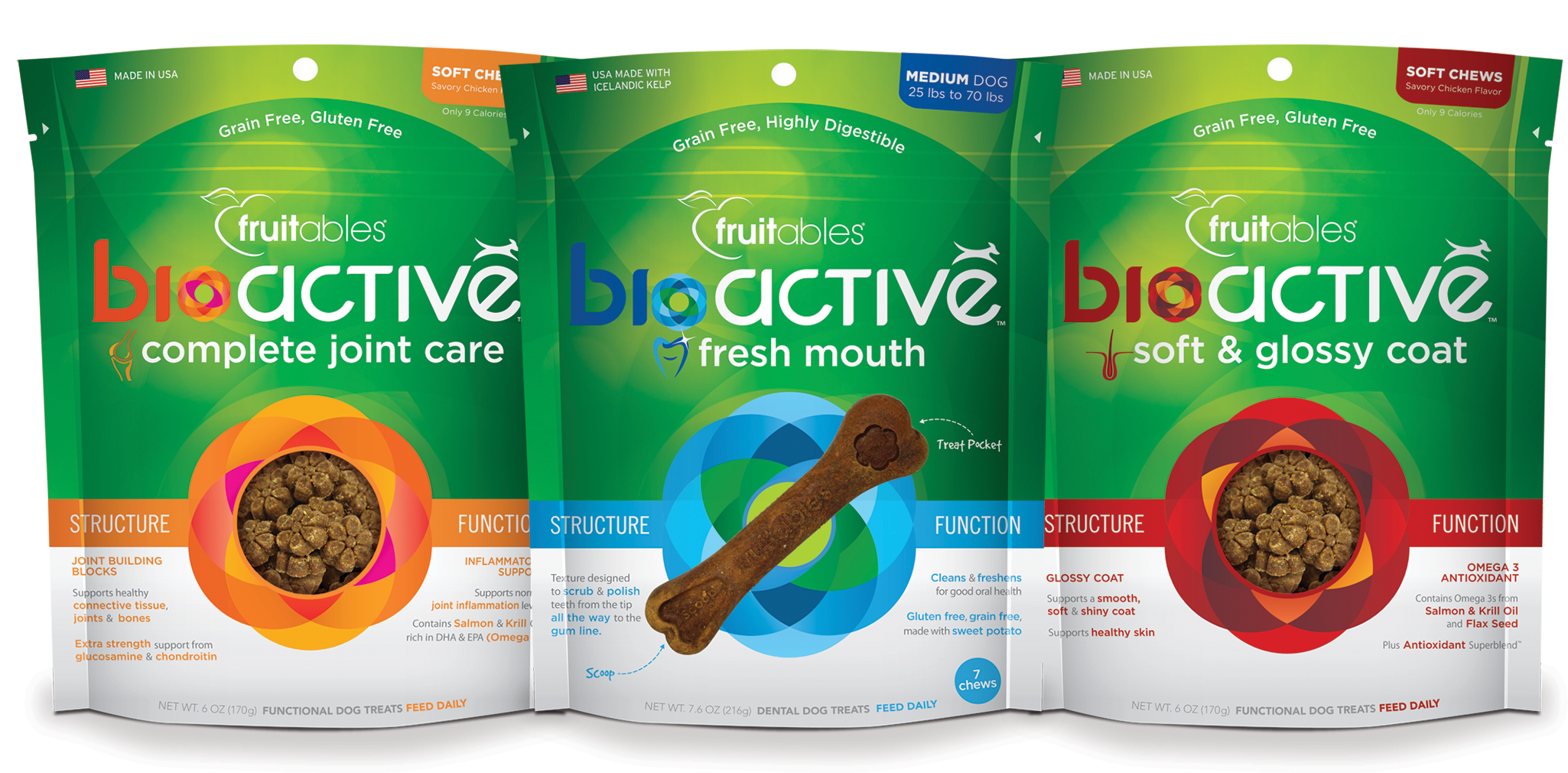 BioActive_Family_View.png